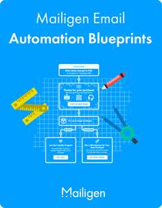 Automation Blueprints